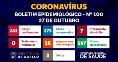 Boletim Epidemiológico da COVID-19 em Queluz | Nº 100 – 27 de outubro de 2020;