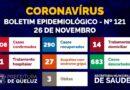 Boletim Epidemiológico da COVID-19 em Queluz | Nº 121 – 26 de novembro de 2020;