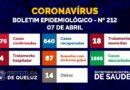 Boletim Epidemiológico da COVID-19 em Queluz   Nº 212 – 07 de abril de 2021;