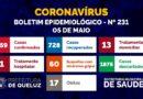 Boletim Epidemiológico da COVID-19 em Queluz   Nº 231 – 05 de maio de 2021;