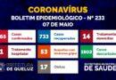 Boletim Epidemiológico da COVID-19 em Queluz   Nº 233 – 07 de maio de 2021;